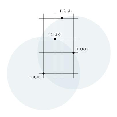 Не простая координатная система, а золотая