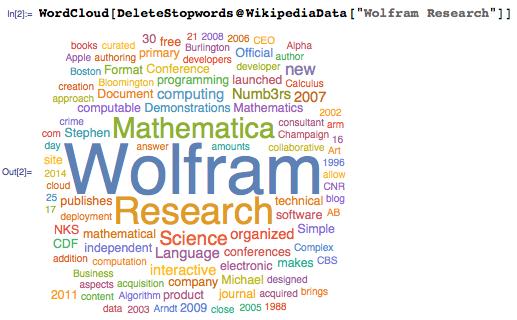 Новое в Wolfram Language: функция WikipediaData для интеграции с Википедией и обработки её данных