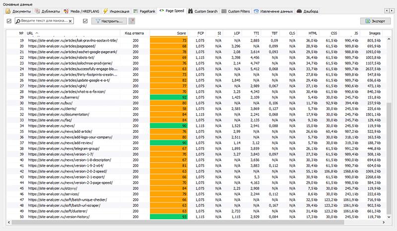Проверка скорости загрузки страниц, Google PageSpeed