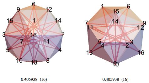 16-BLP featuring a truncated tetrahedron