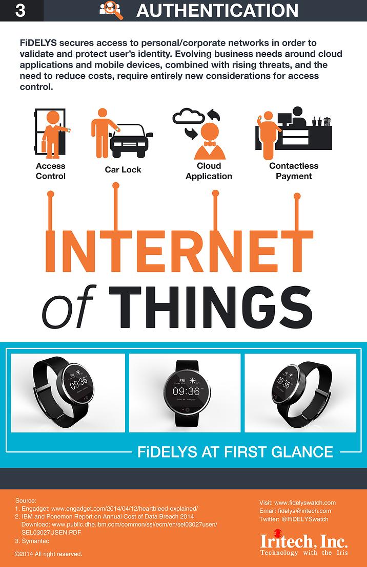 FiDELYS: умные часы, фитнес-трекер и система безопасности