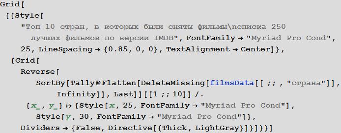 Poisk-posledovatelnosti-prosmotra-spiska-250-luchshih-filmov-Wolfram-Language-Mathematica_53.png