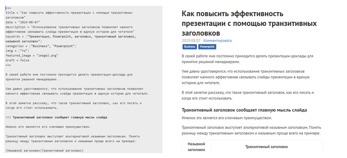 Редактирование поста в Sublime Text