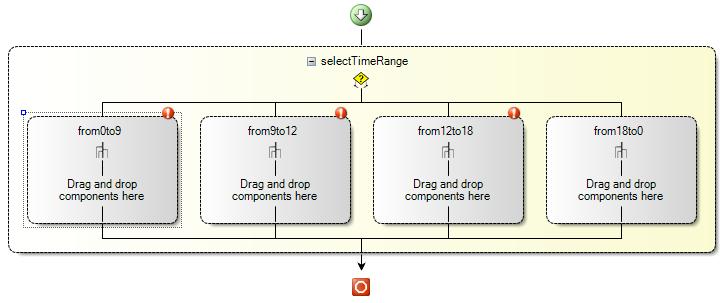 Создание ветвлений в 3CX Call Flow Designer