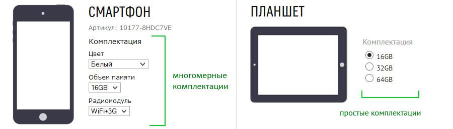Реализация комплектаций товаров в интернет-магазинах ReadyScript