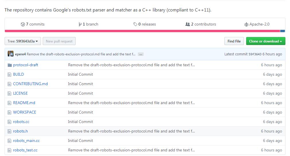 Google открывает исходный код парсера robots.txt