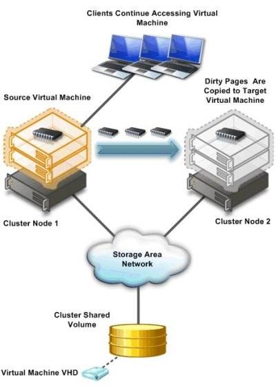 How to restore VHD file backup? - Microsoft Community