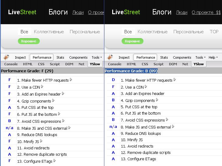 Web Optimizer для LiveSteert 0.3alpha