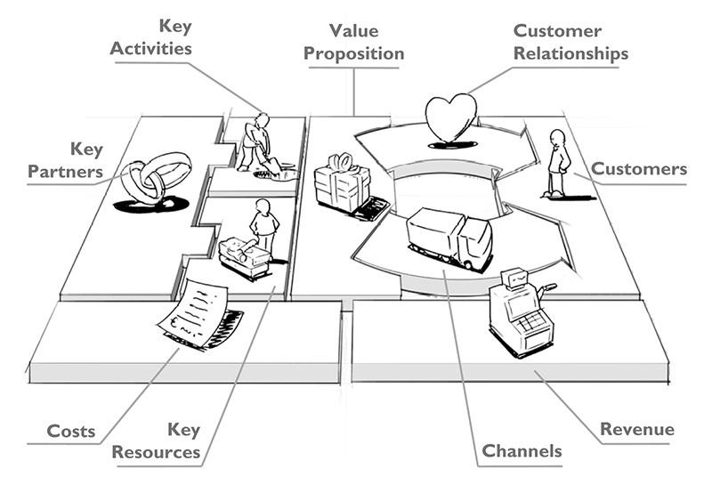 поговорим о бизнес-модели.