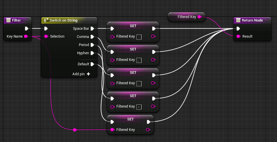 Creating a terminal system in UE4