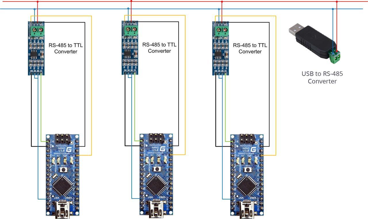 Arduinok Network