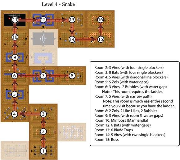 Учимся у мастеров: дизайн уровней Legend Of Zelda