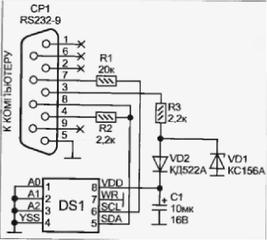 Драйвер Для Адаптера Car2diag Hex-Usb