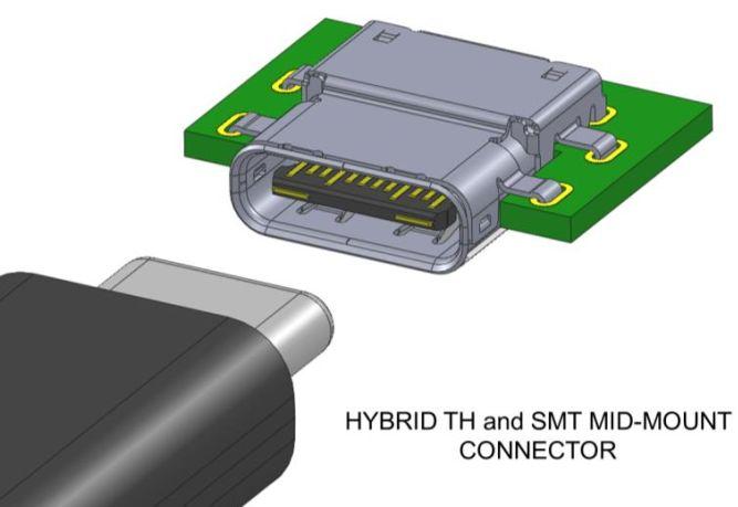 Универсальный коннектор USB, вставляемый любой стороной, готов к производству