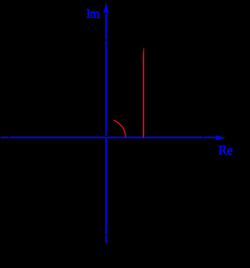 Используя круги эйлера решите задачу в параллели основные формулы по химии для решения задач таблица