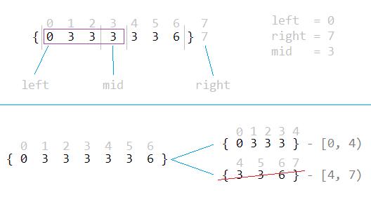 Алгоритм бинарного поиска c