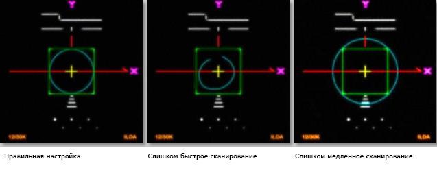 Зеленый светодиод на видео в