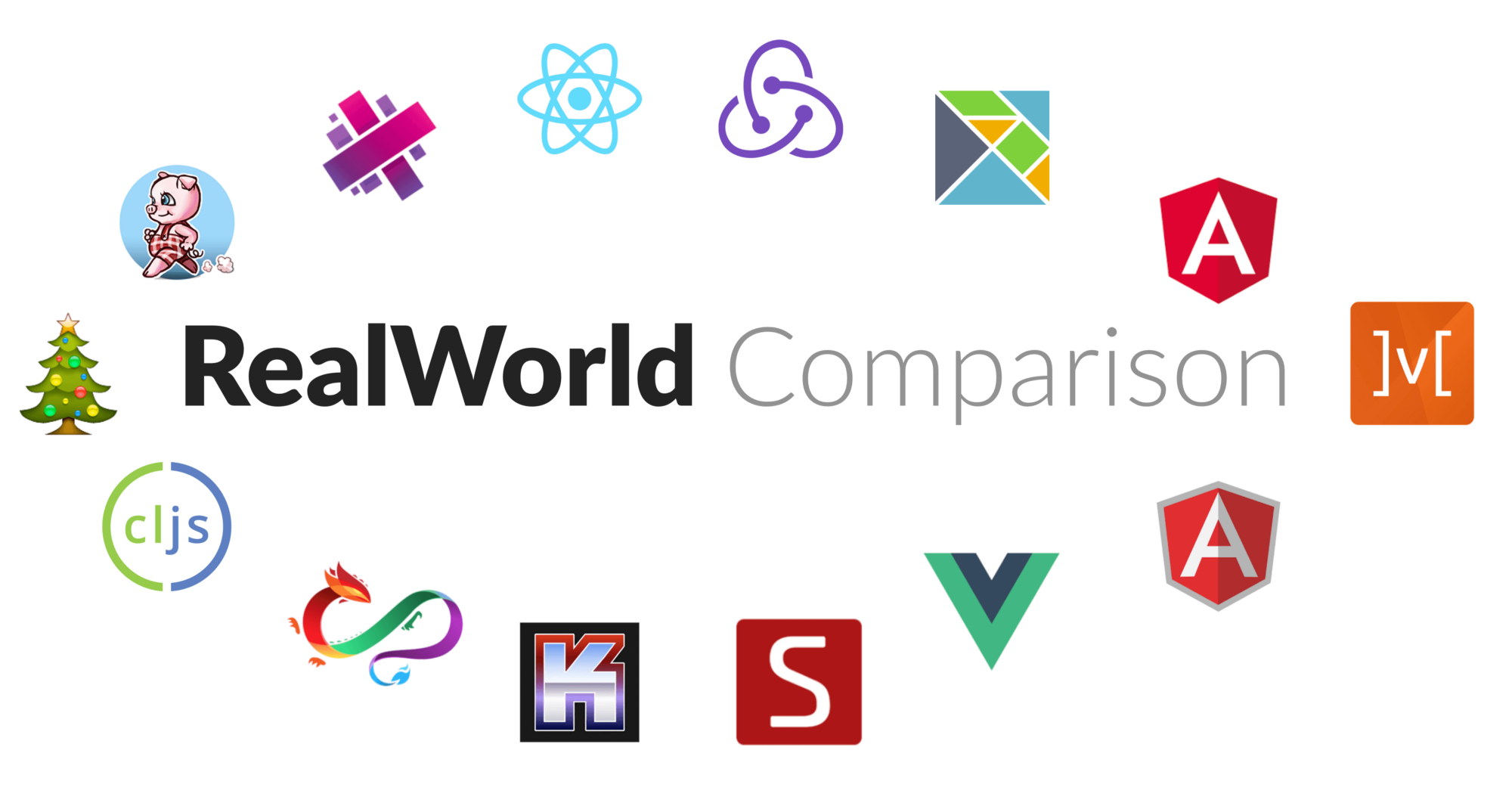 Project RealWorld: comparison of frontend-frameworks