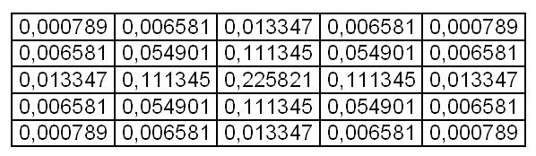 Пример матрицы для фильтра размытия