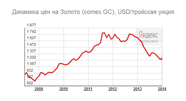 Цена за биткоин ставка цены межбанковского кредита называется forex