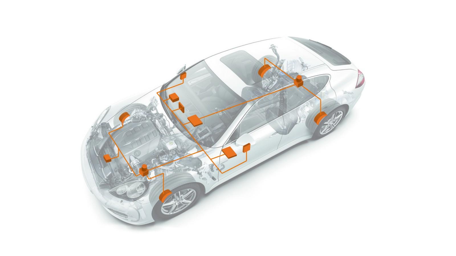 CAN шина автомобиля и устройства, подключенные к ней