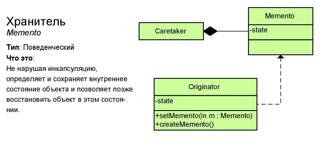 java-shpargalki-po-informatike-dlya-studentov-1-kursa