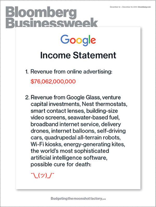 Google зарабатывал столько, что о деньгах думать не приходилось. До сего момента