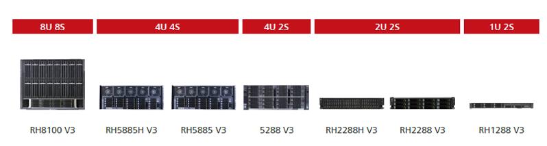 Серверная платформа для хостинга скаячать бесплатно паблик сервер для css v34