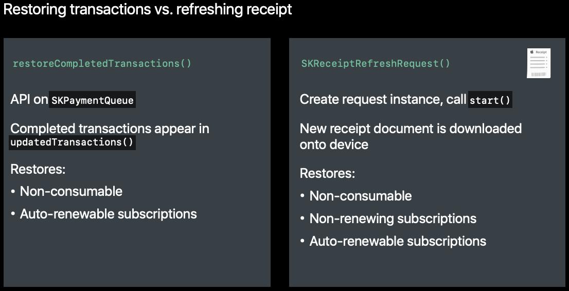 Таблица различий двух способов восстановления покупок из WWDC