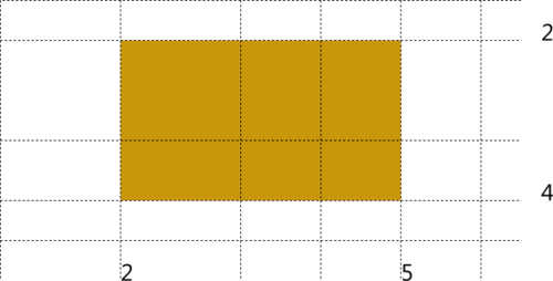grid spanning