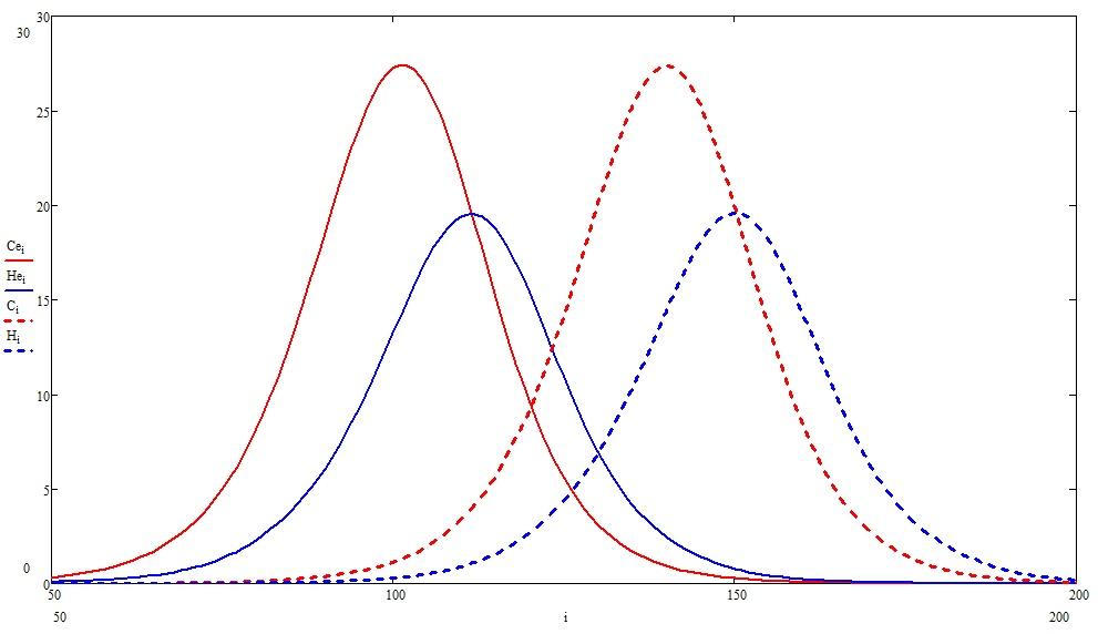 О математике, пандемиях и карантинах, продолжение — IT-МИР. ПОМОЩЬ В IT-МИРЕ 2021