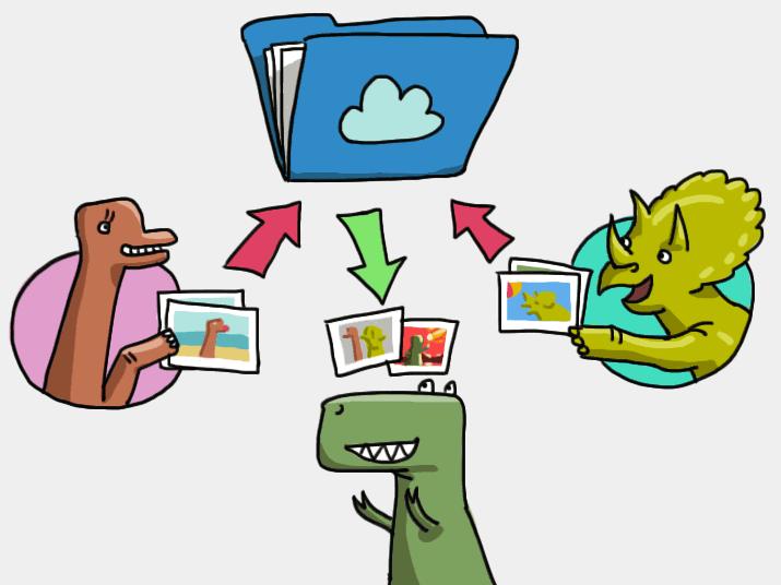 storage-sharing