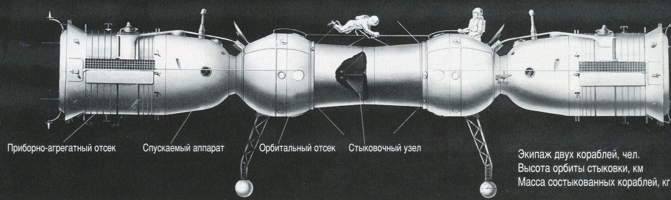 Как правильная форма советского космического корабля спасает жизнь