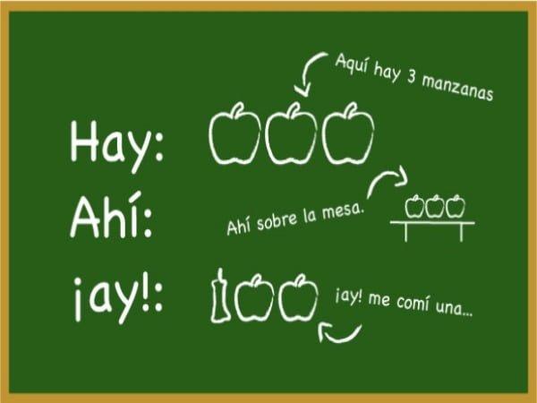 Личный опыт изучения испанского: так ли прост язык, как о нем пишут?