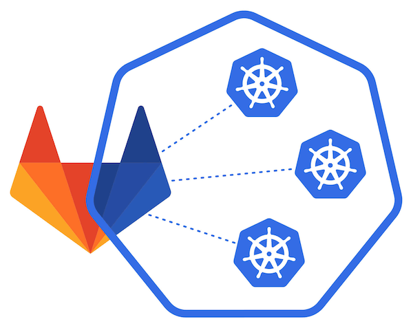 Cloud native GitLab Helm chart generally available