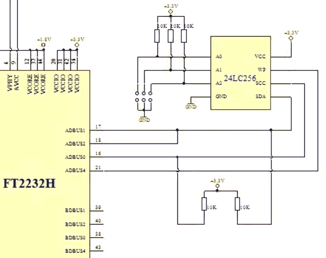 Implementation of the I2C interface based on the FT2232H chip (MPSSE