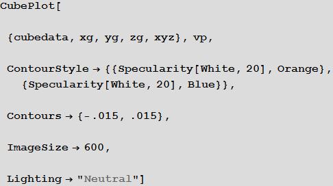 Plotting electronic orbitals using Mathematica_10.png