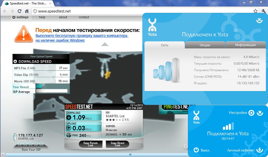 Wi fi антенна для роутера