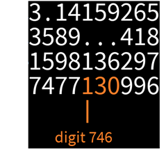 And now you can know exactly what digit of pi any time of day begins at