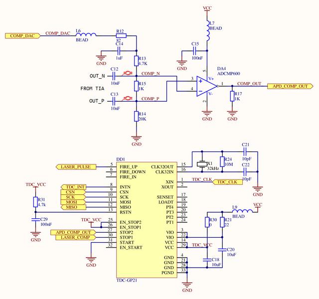 Schematic-TDC