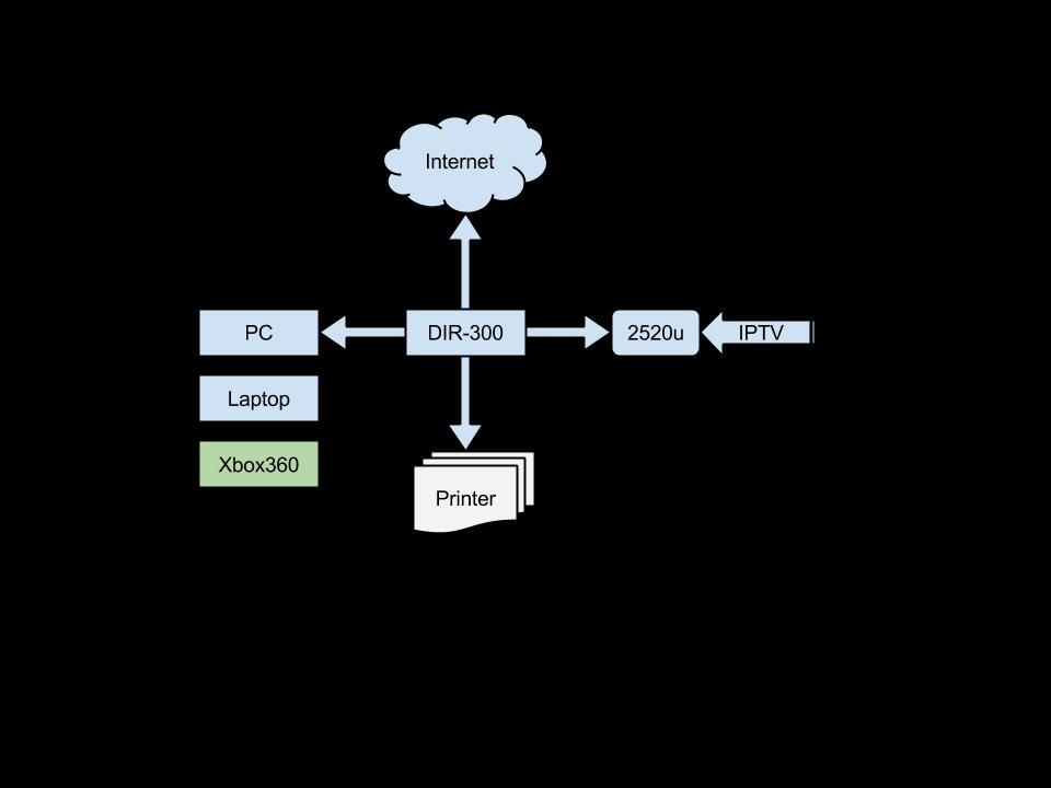 Скачать iptv плеер с каналы ростелеком для windows 10