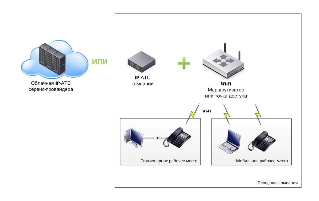 Как пользоваться прокси-сервером | Скрытый маркетинг
