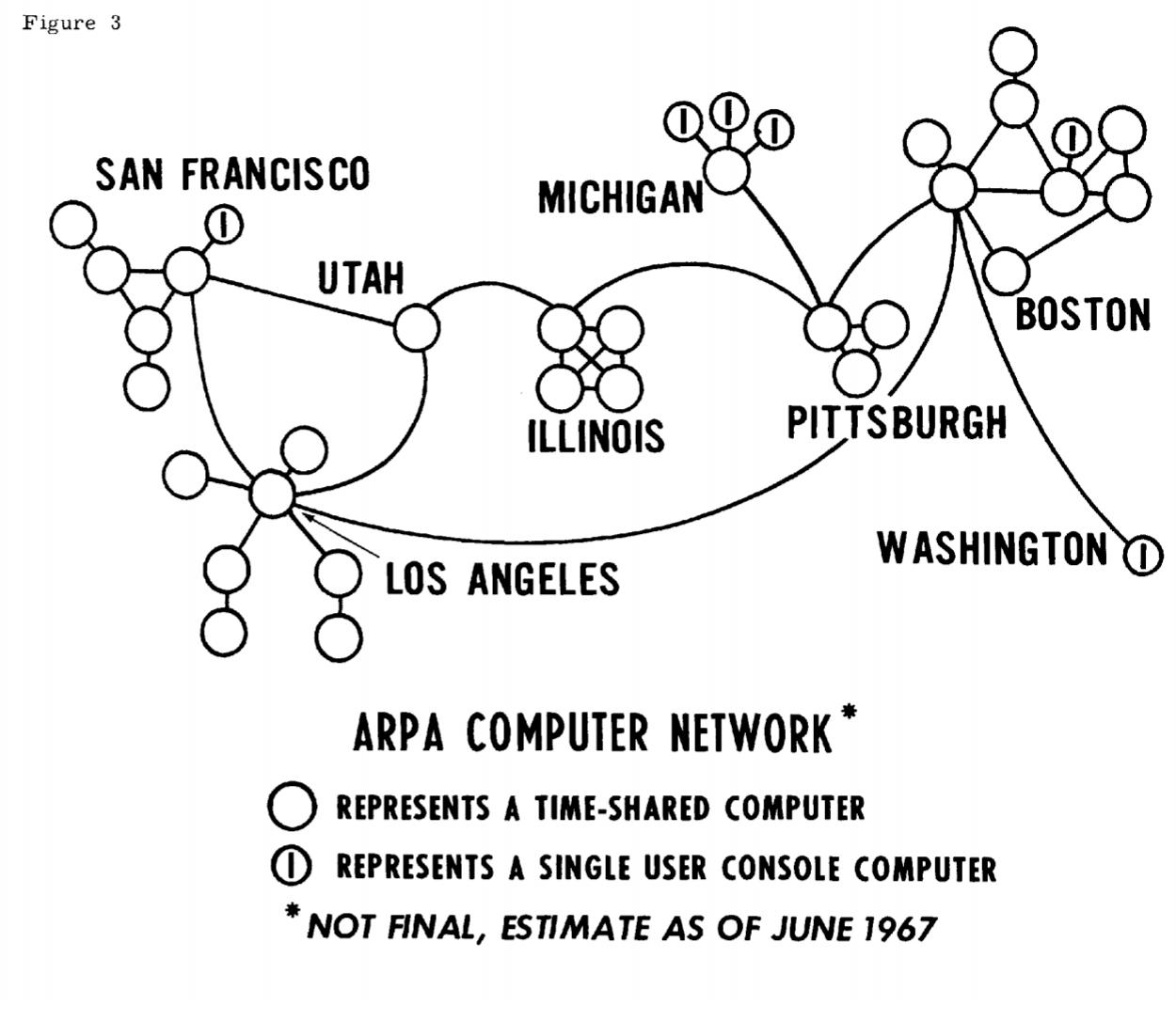 [Перевод] История интернета: ARPANET — пакет