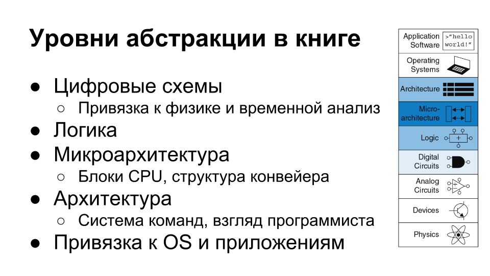 Харрис & Харрис на русском (2).png