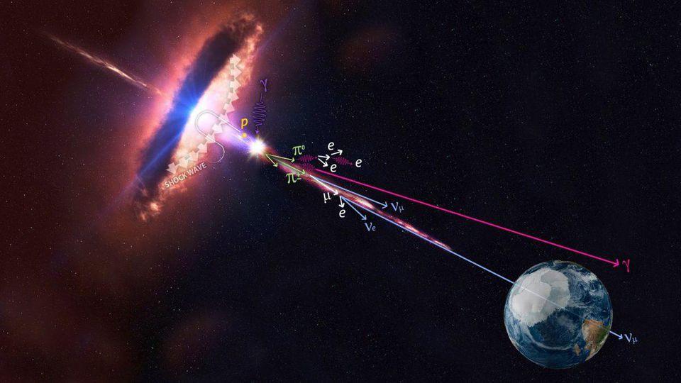 Впервые обнаружены нейтрино ультравысоких энергий, испускаемые сияющими галактиками на другом конце Вселенной