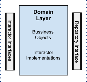 domain layer