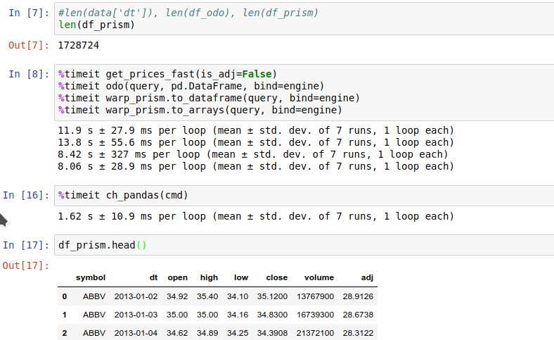 Like PostgreSQL and ClickHouse in Python a lot, quickly and