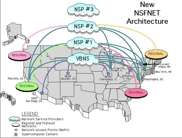 Перевод Восхождение интернета, ч.2 появление частных и публичных компаний
