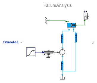 system incorporating three pipes to examine different failure modes