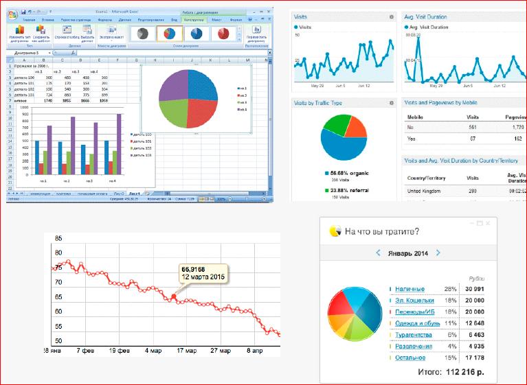 Визуализация данных в браузере с помощью D3.js